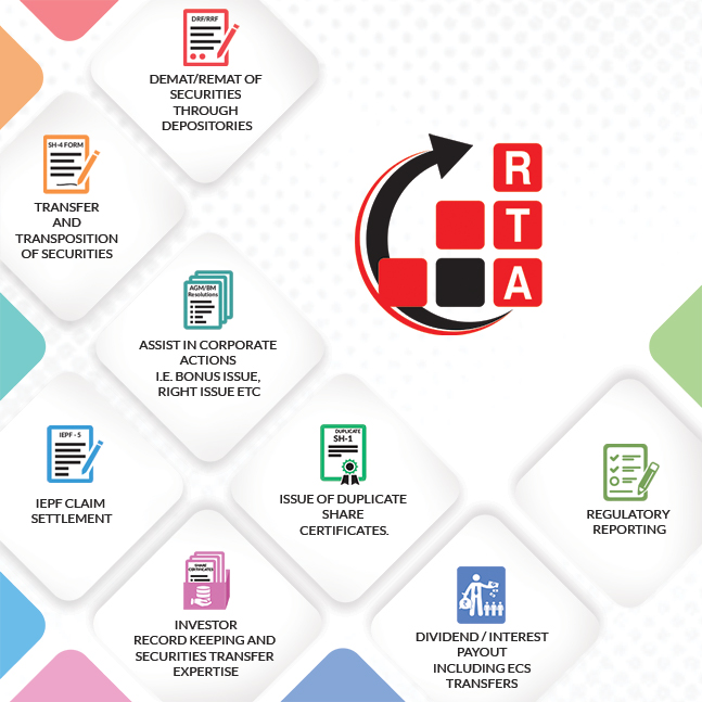 SAG RTA Services