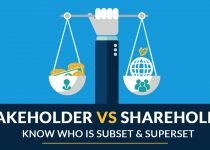 Shareholder vs Stakeholder: Know who is Subset & superset